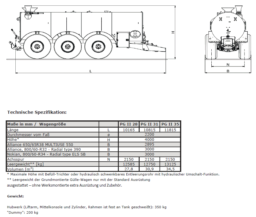 PG II 28 External Filling SlurryMaster 8000