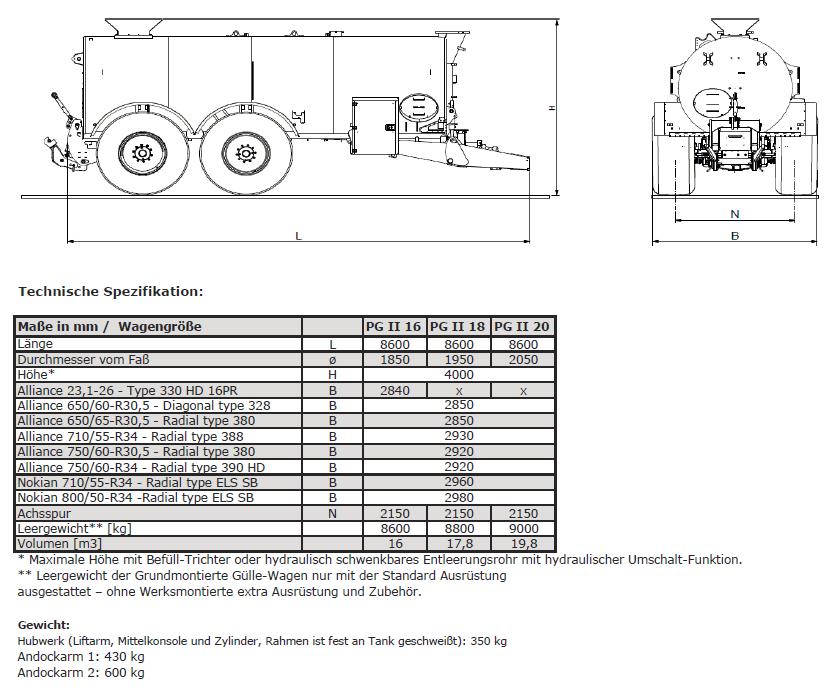 PG II 20 Ejector SlurryMaster 8000